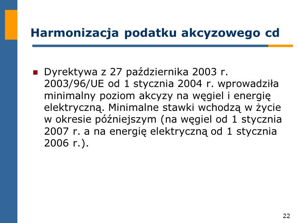 22 Harmonizacja podatku akcyzowego cd Dyrektywa z 27 października 2003 r.