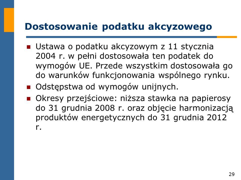 29 Dostosowanie podatku akcyzowego Ustawa o podatku akcyzowym z 11 stycznia 2004 r.