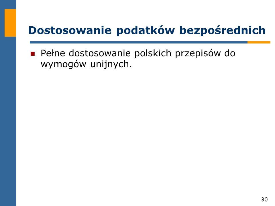 30 Dostosowanie podatków bezpośrednich Pełne dostosowanie polskich przepisów do wymogów unijnych.
