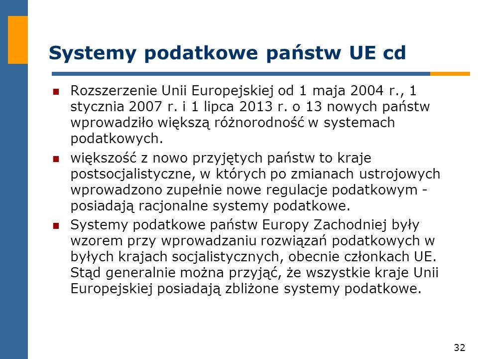 32 Systemy podatkowe państw UE cd Rozszerzenie Unii Europejskiej od 1 maja 2004 r., 1 stycznia 2007 r.