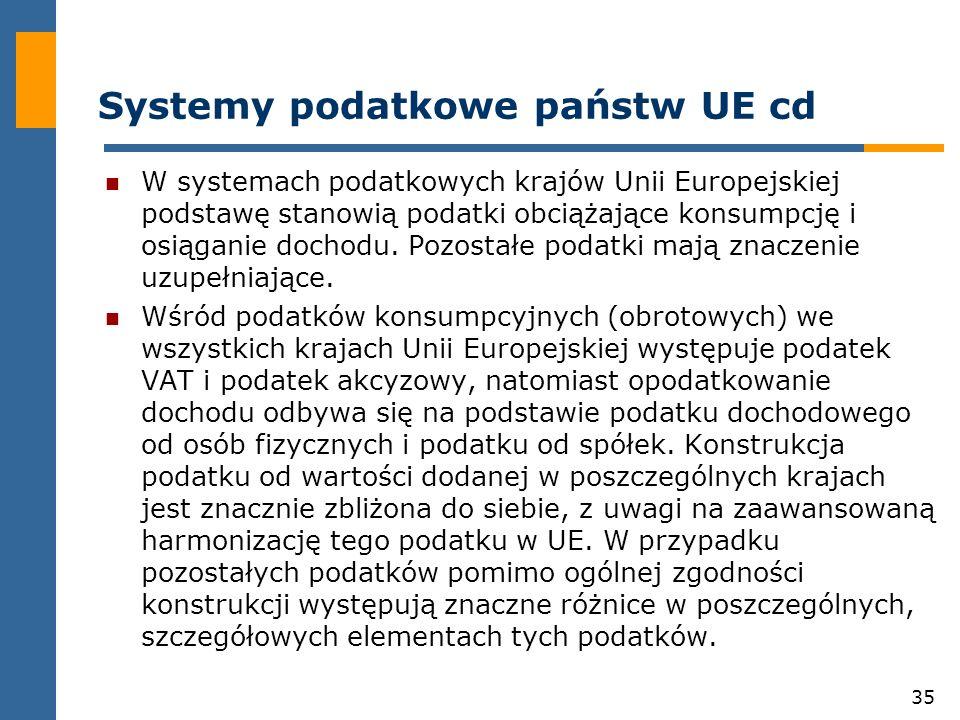 35 Systemy podatkowe państw UE cd W systemach podatkowych krajów Unii Europejskiej podstawę stanowią podatki obciążające konsumpcję i osiąganie dochodu.
