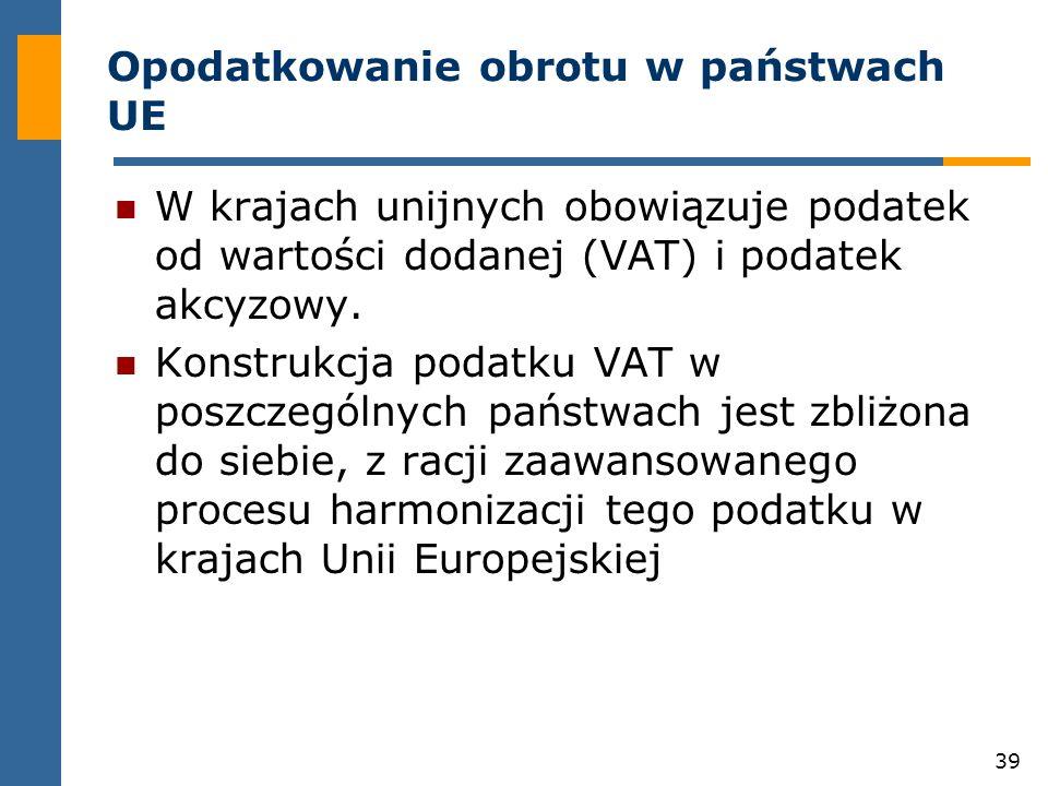 39 Opodatkowanie obrotu w państwach UE W krajach unijnych obowiązuje podatek od wartości dodanej (VAT) i podatek akcyzowy.