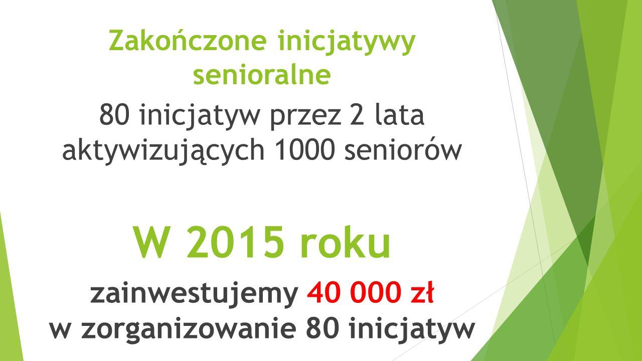 Zakończone inicjatywy senioralne 80 inicjatyw przez 2 lata aktywizujących 1000 seniorów W 2015 roku zainwestujemy 40 000 zł w zorganizowanie 80 inicjatyw