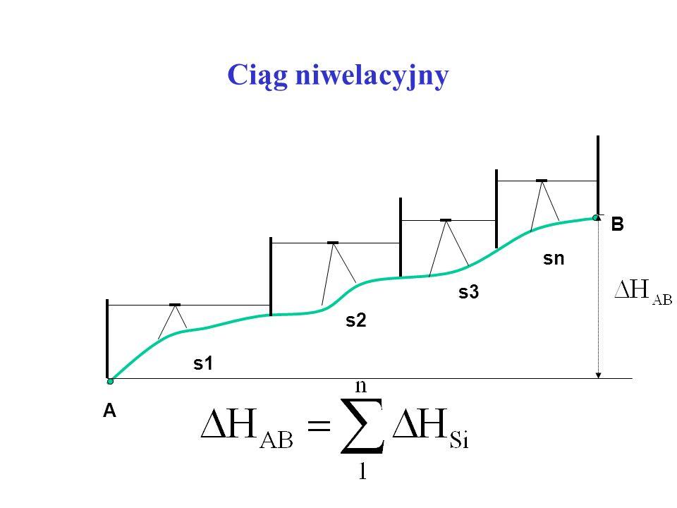 Ciąg niwelacyjny A B s1 s3 s2 sn