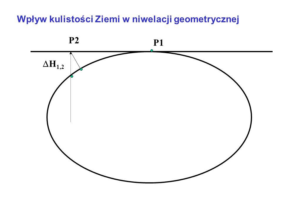 Wpływ kulistości Ziemi w niwelacji geometrycznej  H 1,2 P1 P2