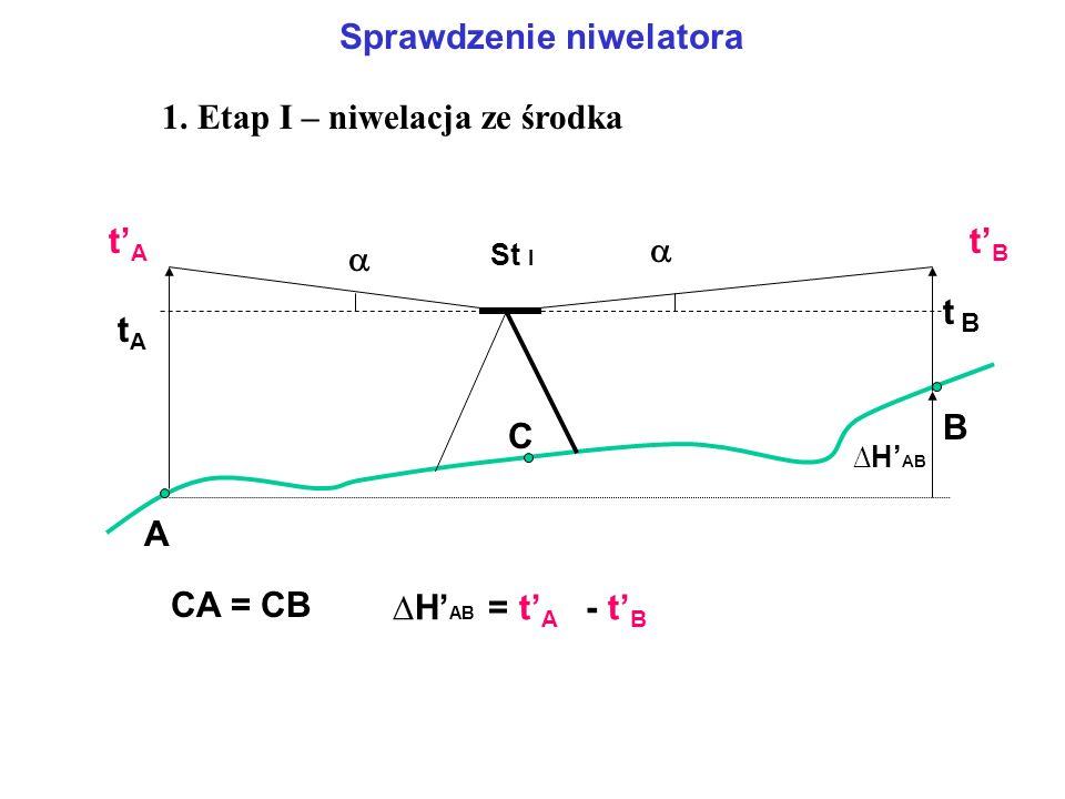 Sprawdzenie niwelatora A B B t tAtA t' A St I t' B C CA = CB   1. Etap I – niwelacja ze środka ∆H' AB ∆H' AB = t' A - t' B