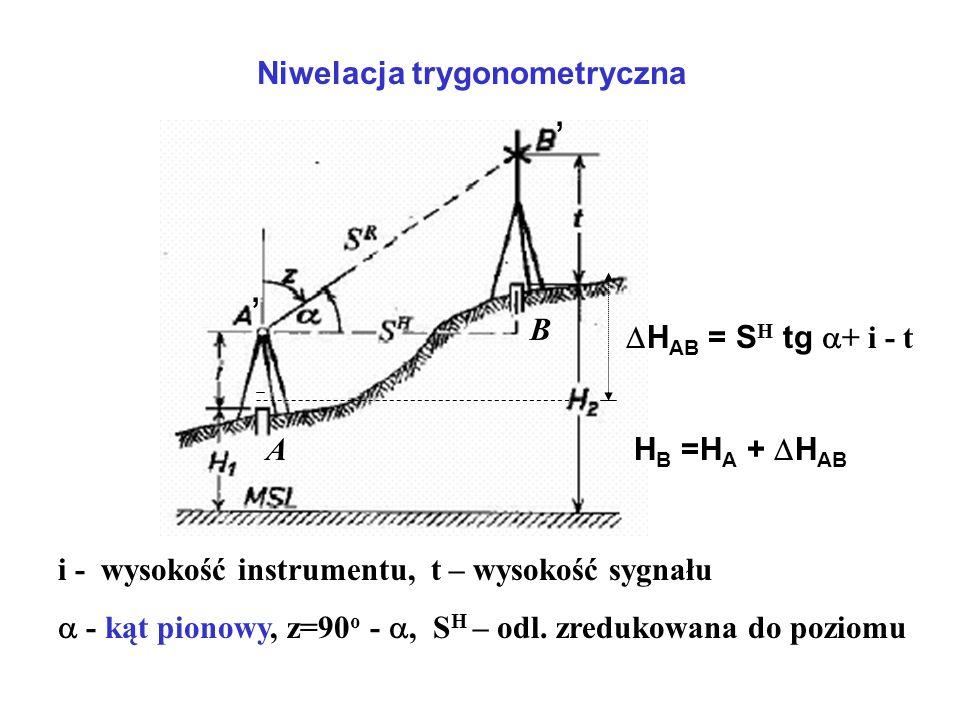 Niwelacja trygonometryczna i - wysokość instrumentu, t – wysokość sygnału  - kąt pionowy, z=90 o - , S H – odl. zredukowana do poziomu  H AB = S H