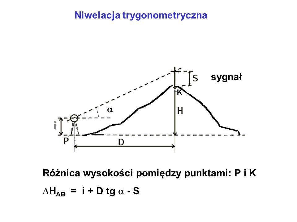 Niwelacja trygonometryczna sygnał Różnica wysokości pomiędzy punktami: P i K  H AB = i + D tg  - S 