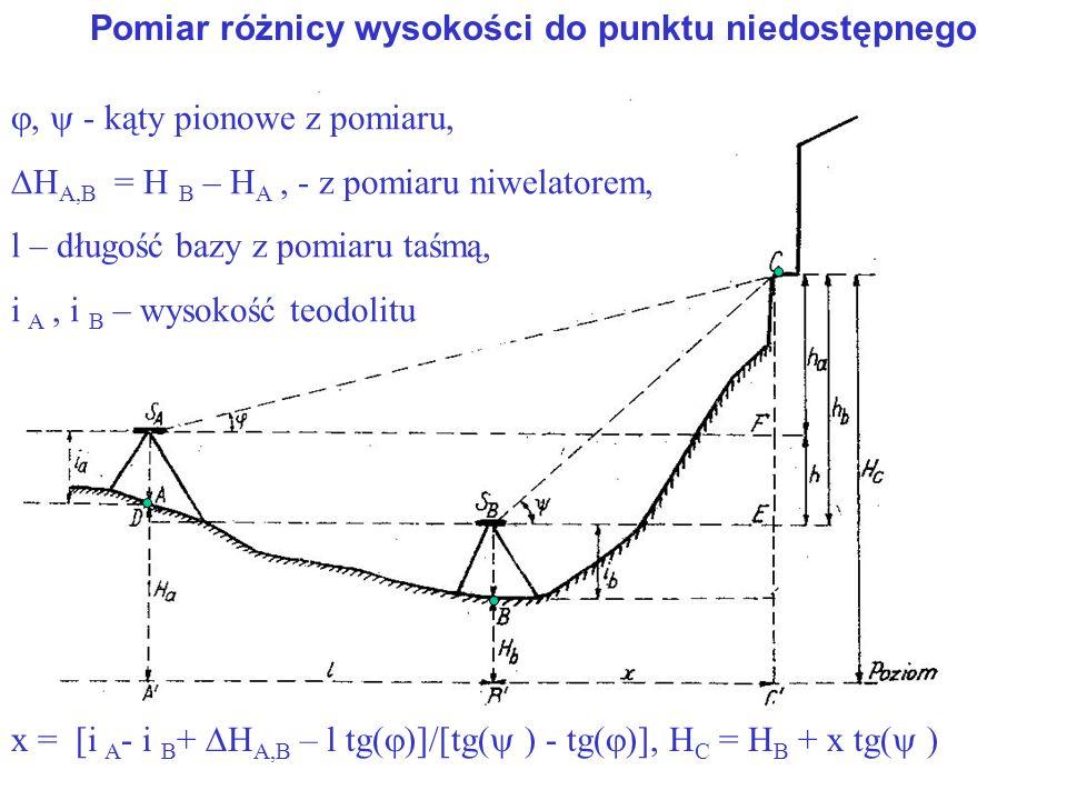 Pomiar różnicy wysokości do punktu niedostępnego ,  - kąty pionowe z pomiaru,  H A,B = H B – H A, - z pomiaru niwelatorem, l – długość bazy z pomia