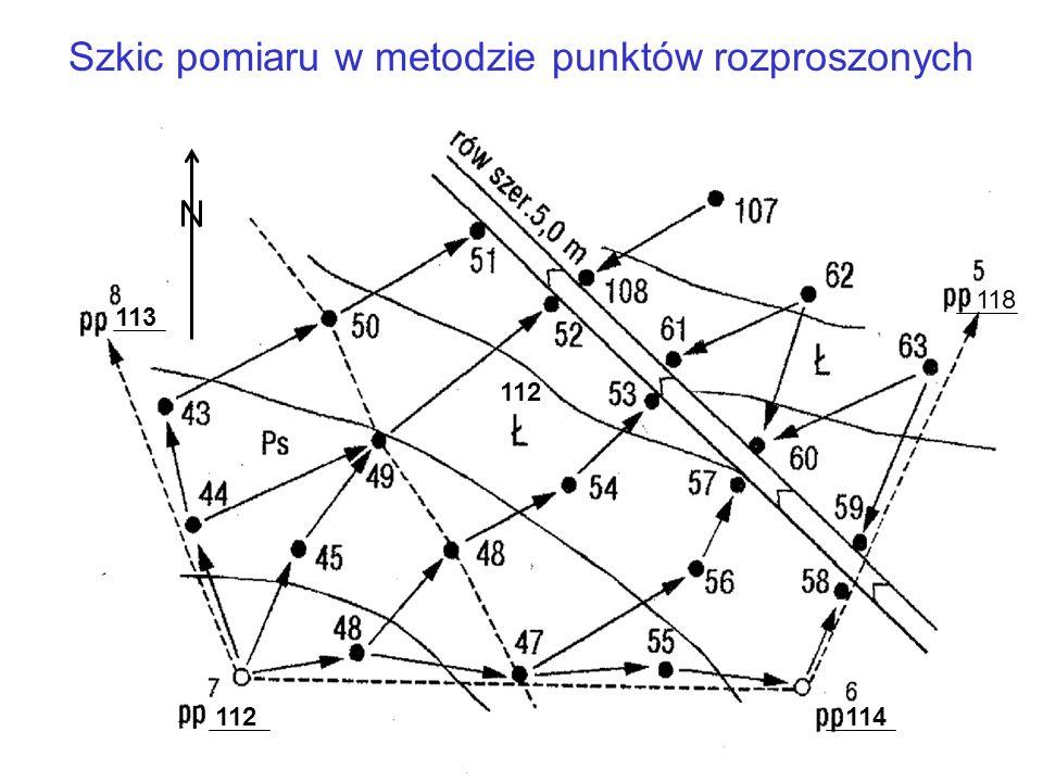 Szkic pomiaru w metodzie punktów rozproszonych 112 114 113 118
