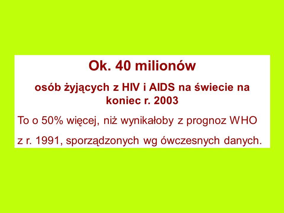 Liczba nowo wykrytych zakażeń HIV z podziałem na drogi zakażenia w Europie Wschodniej 1994 – 2001 Liczba nowo wykrytych zakażeń HIV Europa Wschodnia ogółem Dożylne stosowanie narkotyków Homo i bi Nieznane czynniki ryzyka Kontakty heteroseksualne