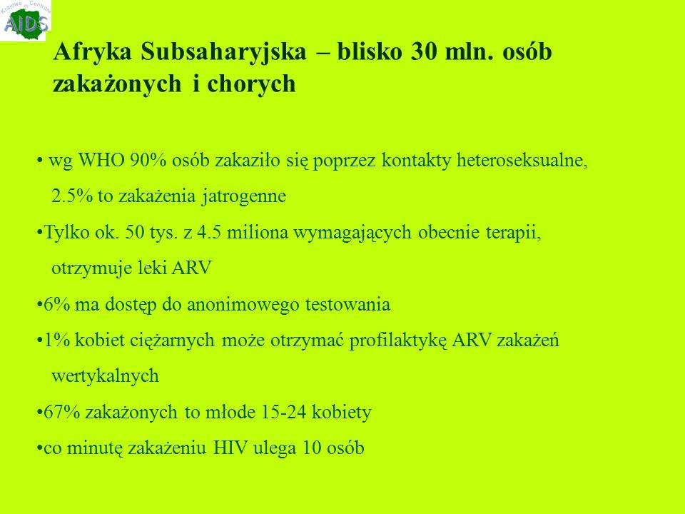 8941wykrytych zakażeń HIV 20-30 tys.- szacunkowa liczba osób żyjących z HIV i AIDS ( ok.