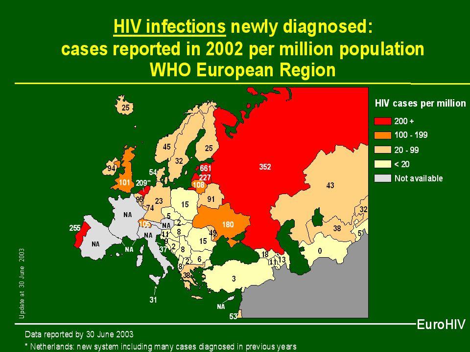 leczenie Podział nakładów finansowych na leczenie i profilaktykę HIV/AIDS profilaktyka 1994 1998 2002