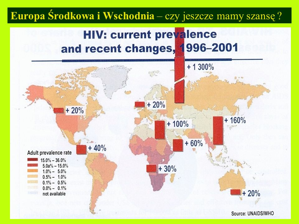 Europa Środkowa i Wschodnia – czy jeszcze mamy szansę ?