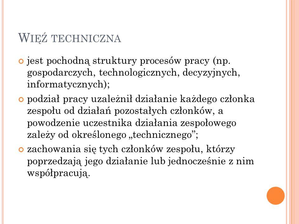 W IĘŹ TECHNICZNA jest pochodną struktury procesów pracy (np.