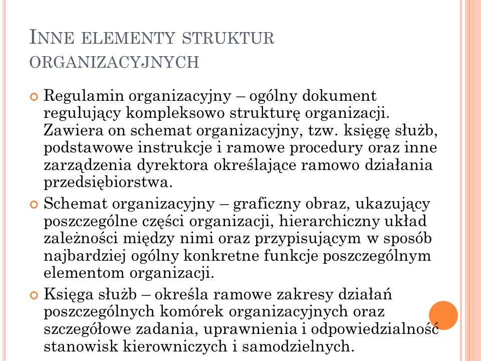 I NNE ELEMENTY STRUKTUR ORGANIZACYJNYCH Regulamin organizacyjny – ogólny dokument regulujący kompleksowo strukturę organizacji.