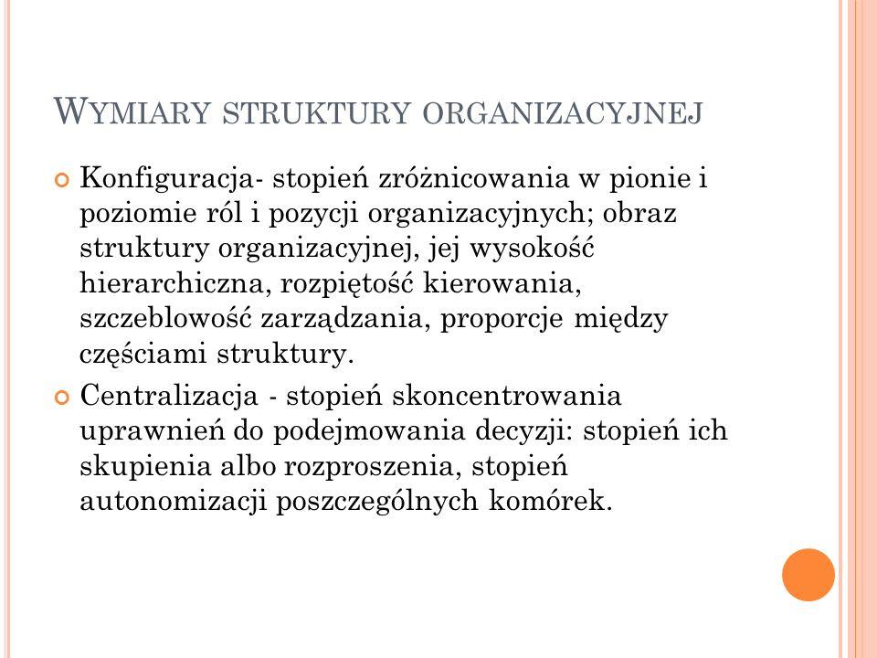 W YMIARY STRUKTURY ORGANIZACYJNEJ Konfiguracja- stopień zróżnicowania w pionie i poziomie ról i pozycji organizacyjnych; obraz struktury organizacyjnej, jej wysokość hierarchiczna, rozpiętość kierowania, szczeblowość zarządzania, proporcje między częściami struktury.
