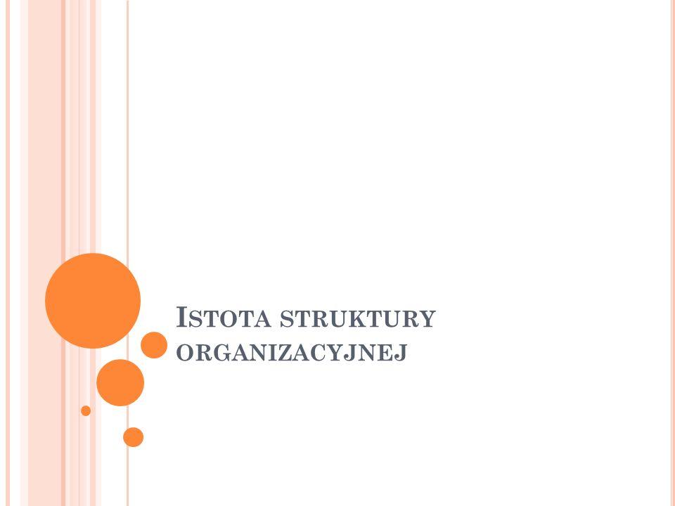 Z ASADY OKREŚLANIA ZADAŃ Zasada celowości – zadania i czynności stanowisk powinny wynikać z całego układu celów organizacyjnych.