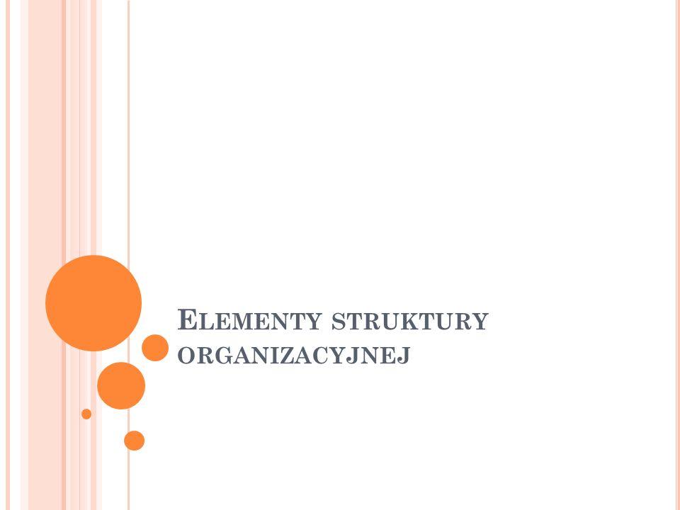 P ODSTAWOWE ASPEKTY STRUKTURY ORGANIZACYJNEJ Podział pracy – każdy prostokąt przedstawia osobę lub komórkę odpowiedzialną za daną część pracy organizacji.