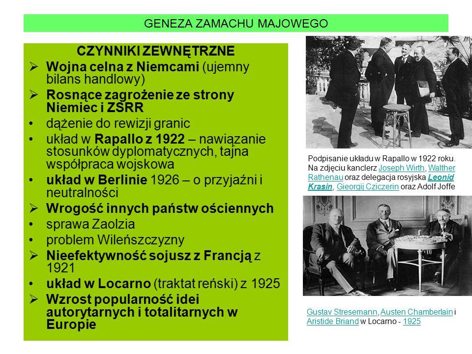 PRZEBIEG ZAMACHU 10 MAJA 1926 Utworzenie rządu W.Witosa( tzw.