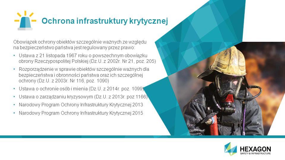 Ochrona infrastruktury krytycznej Obowiązek ochrony obiektów szczególnie ważnych ze względu na bezpieczeństwo państwa jest regulowany przez prawo: Ustawa z 21 listopada 1967 roku o powszechnym obowiązku obrony Rzeczypospolitej Polskiej (Dz.U.