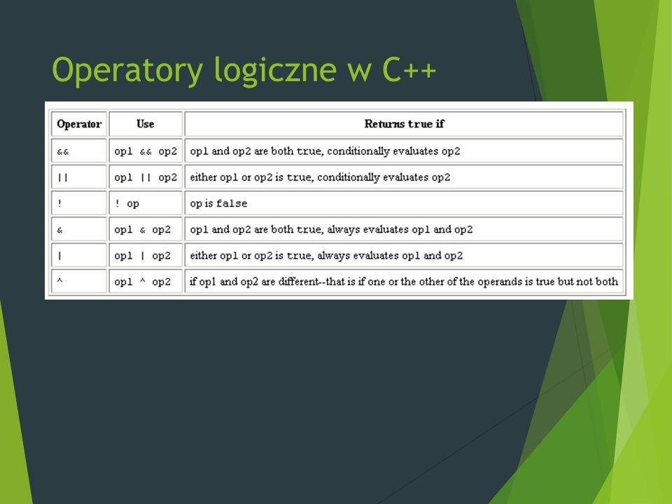 Operatory logiczne w C++
