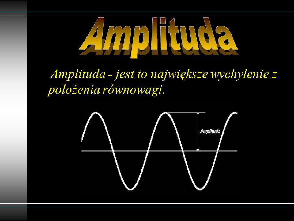 Amplituda - jest to największe wychylenie z położenia równowagi.