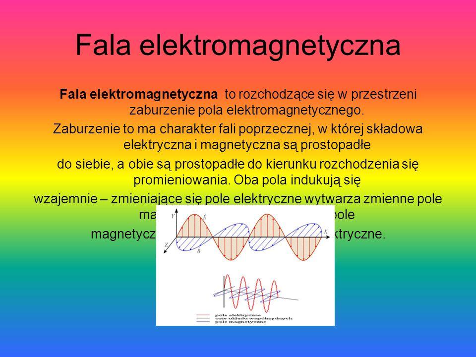 Fala elektromagnetyczna Fala elektromagnetyczna to rozchodzące się w przestrzeni zaburzenie pola elektromagnetycznego. Zaburzenie to ma charakter fali