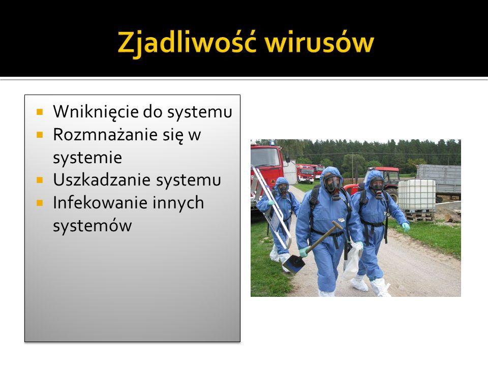  Wniknięcie do systemu  Rozmnażanie się w systemie  Uszkadzanie systemu  Infekowanie innych systemów  Wniknięcie do systemu  Rozmnażanie się w systemie  Uszkadzanie systemu  Infekowanie innych systemów