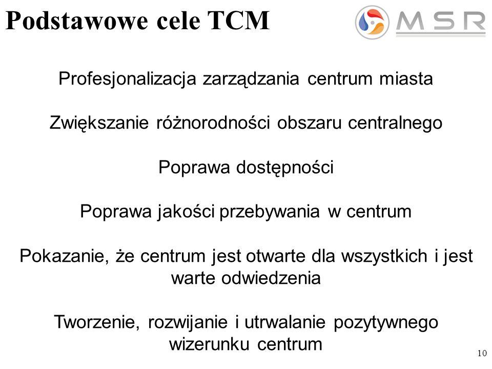 10 Podstawowe cele TCM Profesjonalizacja zarządzania centrum miasta Zwiększanie różnorodności obszaru centralnego Poprawa dostępności Poprawa jakości przebywania w centrum Pokazanie, że centrum jest otwarte dla wszystkich i jest warte odwiedzenia Tworzenie, rozwijanie i utrwalanie pozytywnego wizerunku centrum