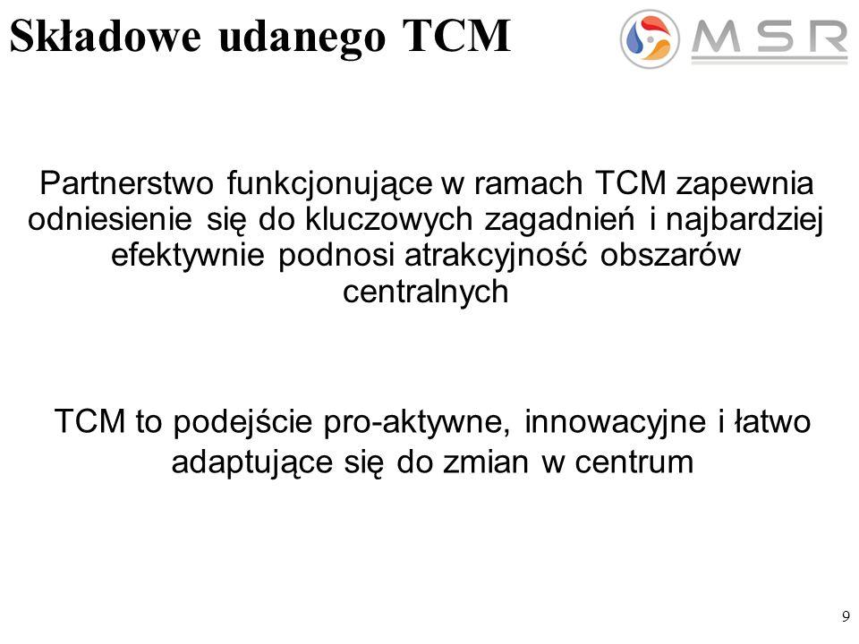 9 Składowe udanego TCM Partnerstwo funkcjonujące w ramach TCM zapewnia odniesienie się do kluczowych zagadnień i najbardziej efektywnie podnosi atrakcyjność obszarów centralnych TCM to podejście pro-aktywne, innowacyjne i łatwo adaptujące się do zmian w centrum