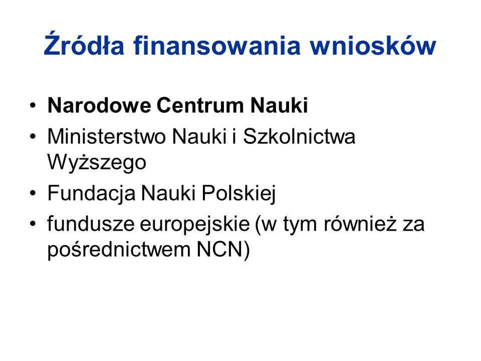 Źródła finansowania wniosków Narodowe Centrum Nauki Ministerstwo Nauki i Szkolnictwa Wyższego Fundacja Nauki Polskiej fundusze europejskie (w tym równ
