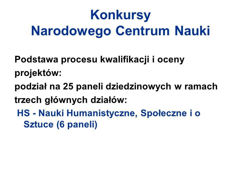 Konkursy Narodowego Centrum Nauki Podstawa procesu kwalifikacji i oceny projektów: podział na 25 paneli dziedzinowych w ramach trzech głównych działów: HS - Nauki Humanistyczne, Społeczne i o Sztuce (6 paneli)