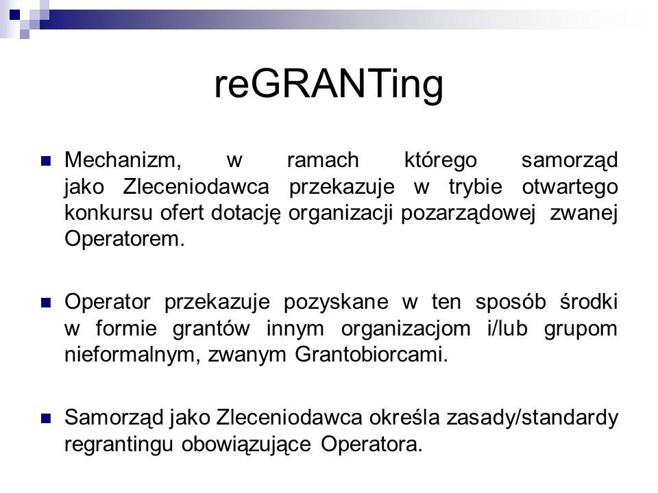 Mechanizm, w ramach którego samorząd jako Zleceniodawca przekazuje w trybie otwartego konkursu ofert dotację organizacji pozarządowej zwanej Operatorem.