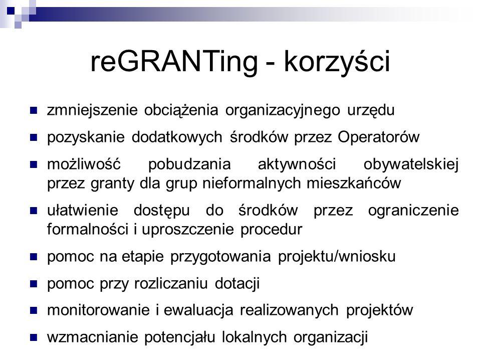 reGRANTing - korzyści zmniejszenie obciążenia organizacyjnego urzędu pozyskanie dodatkowych środków przez Operatorów możliwość pobudzania aktywności obywatelskiej przez granty dla grup nieformalnych mieszkańców ułatwienie dostępu do środków przez ograniczenie formalności i uproszczenie procedur pomoc na etapie przygotowania projektu/wniosku pomoc przy rozliczaniu dotacji monitorowanie i ewaluacja realizowanych projektów wzmacnianie potencjału lokalnych organizacji