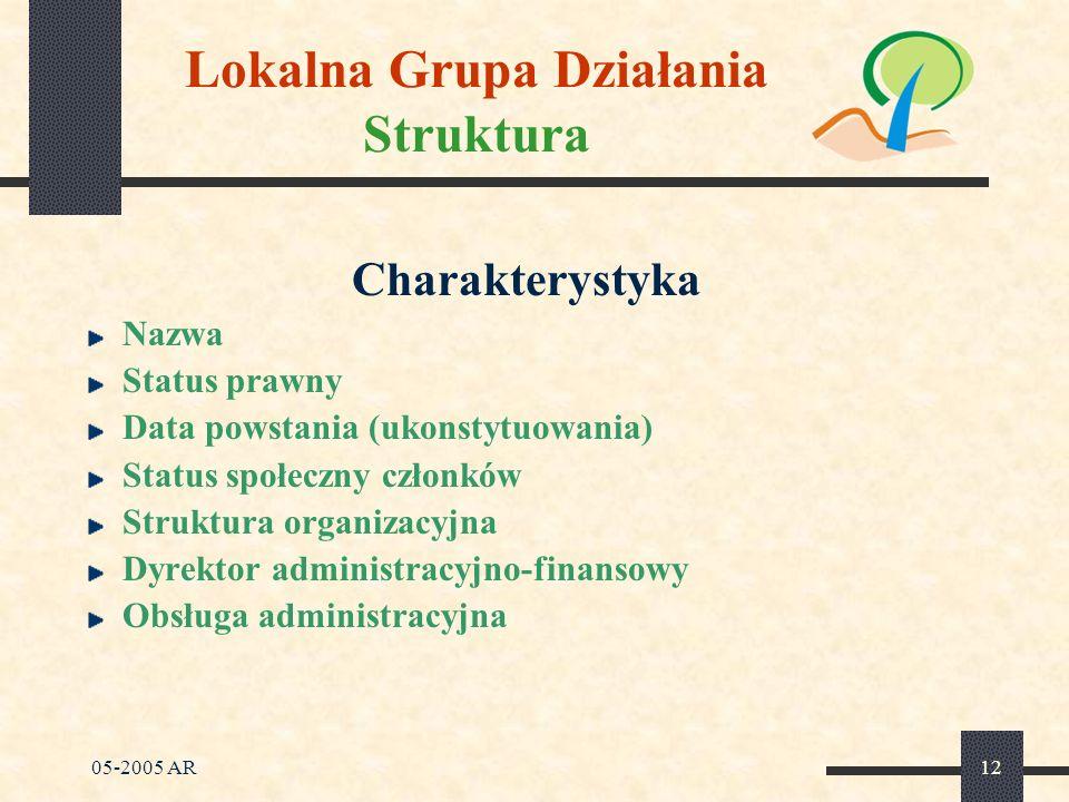 05-2005 AR12 Lokalna Grupa Działania Struktura Charakterystyka Nazwa Status prawny Data powstania (ukonstytuowania) Status społeczny członków Struktura organizacyjna Dyrektor administracyjno-finansowy Obsługa administracyjna
