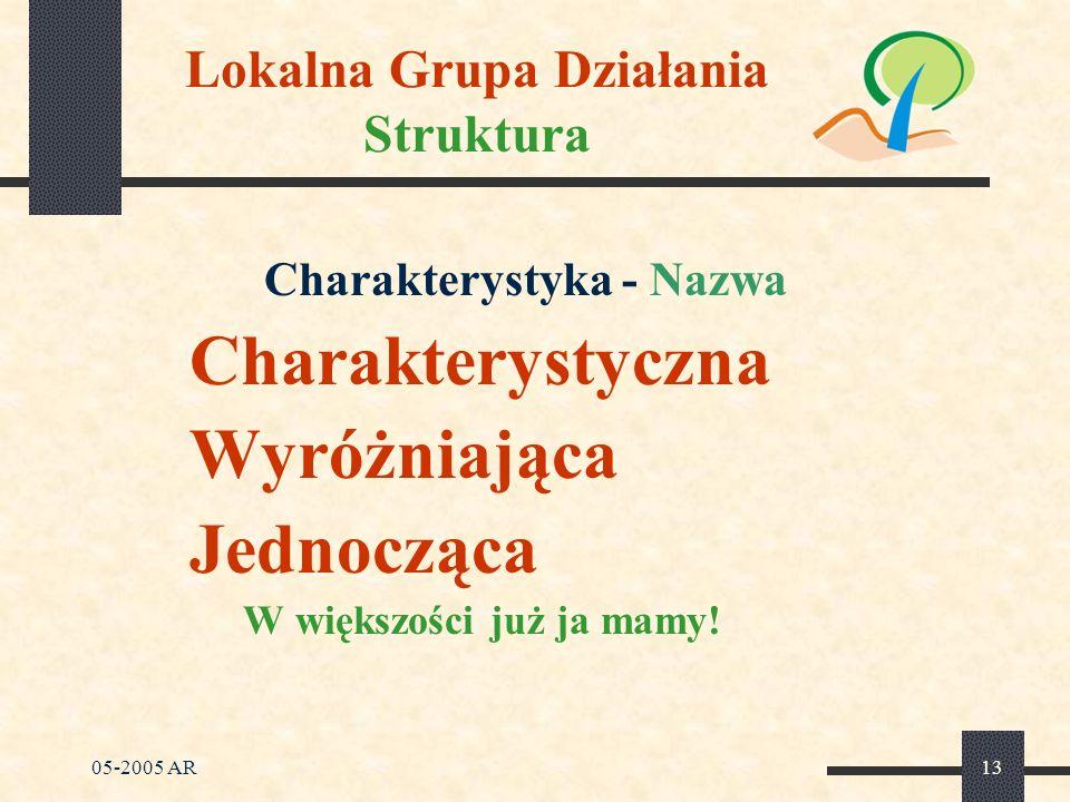 05-2005 AR13 Lokalna Grupa Działania Struktura Charakterystyka - Nazwa Charakterystyczna Wyróżniająca Jednocząca W większości już ja mamy!