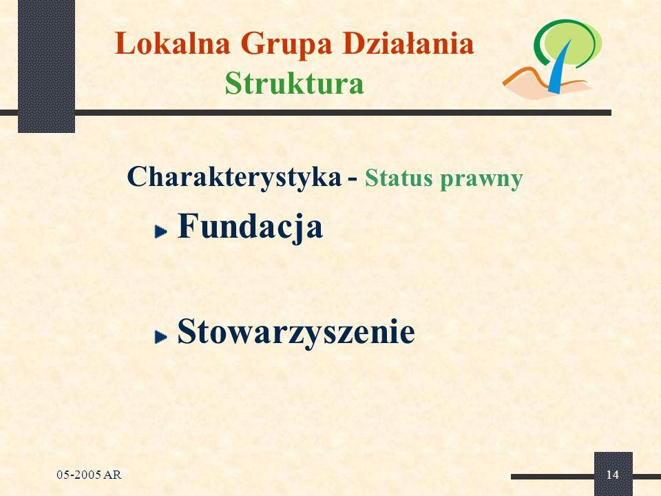 05-2005 AR14 Lokalna Grupa Działania Struktura Charakterystyka - Status prawny Fundacja Stowarzyszenie