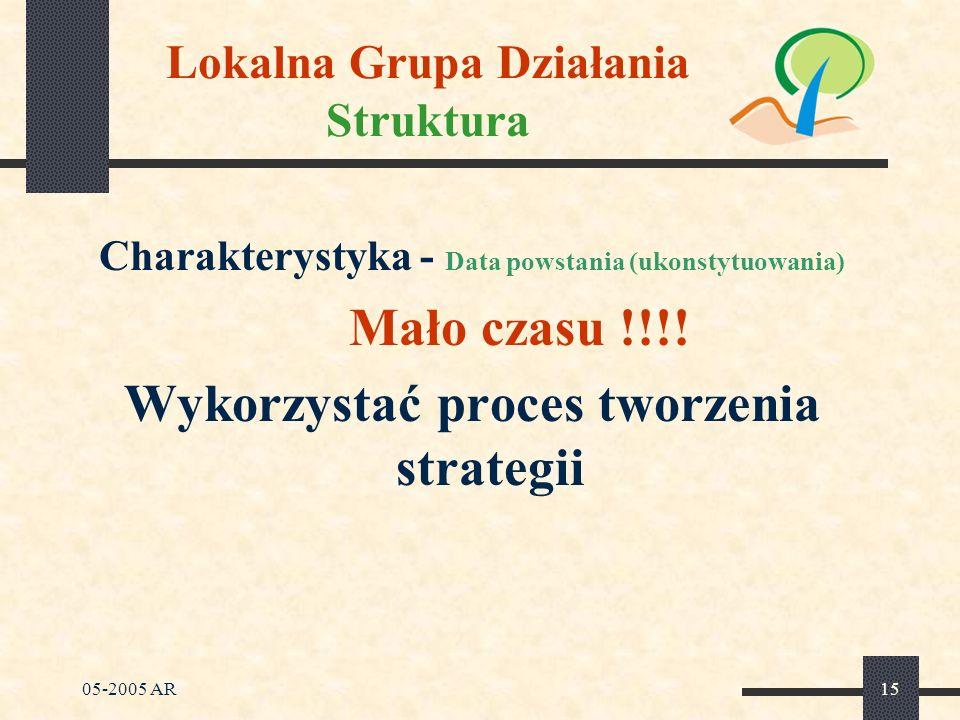 05-2005 AR15 Lokalna Grupa Działania Struktura Charakterystyka - Data powstania (ukonstytuowania) Mało czasu !!!.