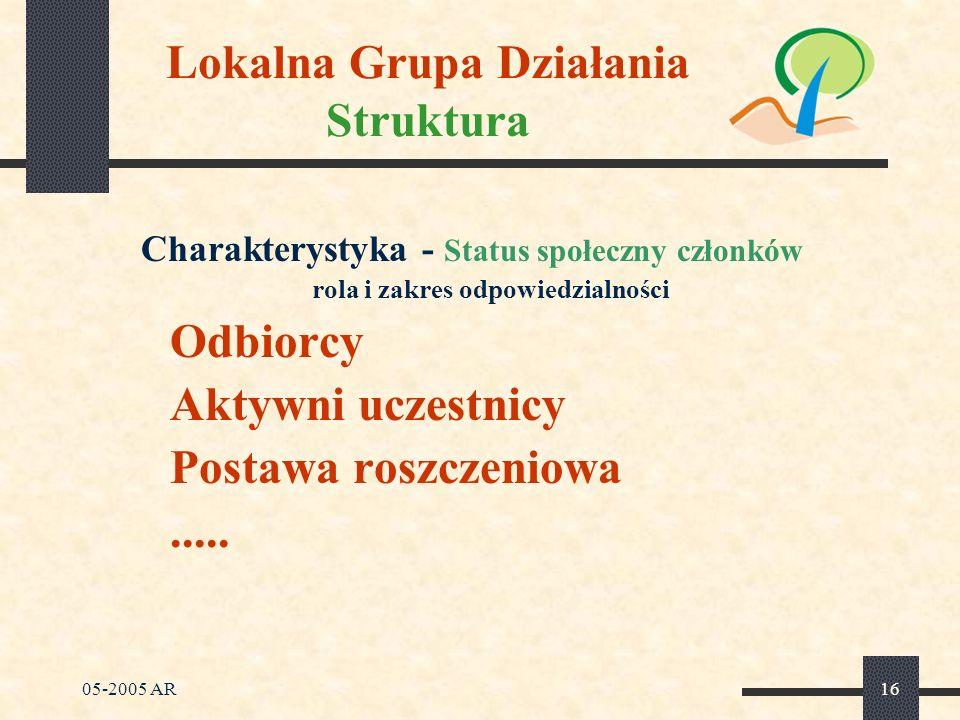 05-2005 AR16 Lokalna Grupa Działania Struktura Charakterystyka - Status społeczny członków rola i zakres odpowiedzialności Odbiorcy Aktywni uczestnicy Postawa roszczeniowa.....