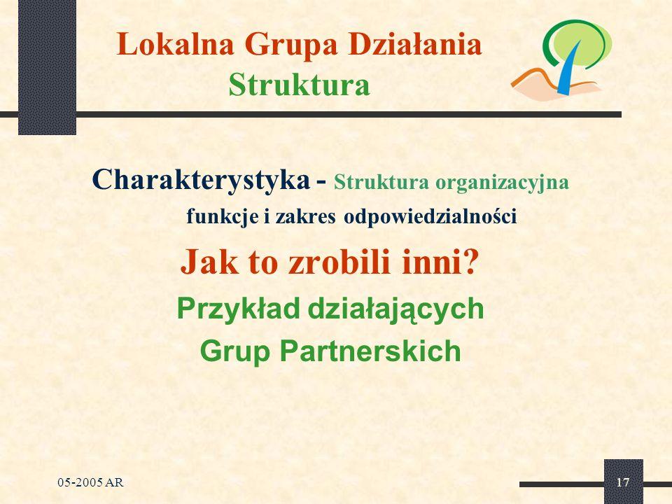 05-2005 AR17 Lokalna Grupa Działania Struktura Charakterystyka - Struktura organizacyjna funkcje i zakres odpowiedzialności Jak to zrobili inni.