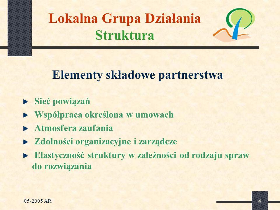 05-2005 AR4 Lokalna Grupa Działania Struktura Elementy składowe partnerstwa Sieć powiązań Współpraca określona w umowach Atmosfera zaufania Zdolności organizacyjne i zarządcze Elastyczność struktury w zależności od rodzaju spraw do rozwiązania