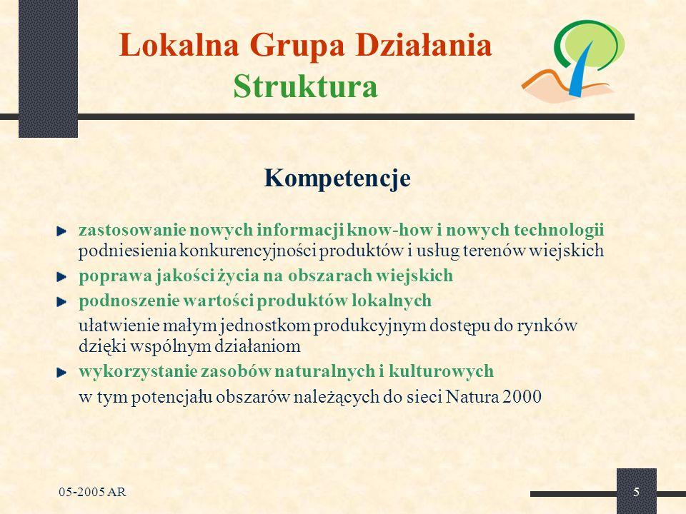 05-2005 AR5 Lokalna Grupa Działania Struktura Kompetencje zastosowanie nowych informacji know-how i nowych technologii podniesienia konkurencyjności produktów i usług terenów wiejskich poprawa jakości życia na obszarach wiejskich podnoszenie wartości produktów lokalnych ułatwienie małym jednostkom produkcyjnym dostępu do rynków dzięki wspólnym działaniom wykorzystanie zasobów naturalnych i kulturowych w tym potencjału obszarów należących do sieci Natura 2000