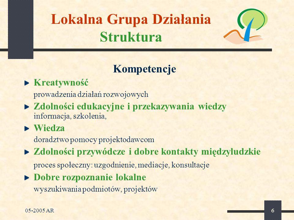 05-2005 AR6 Lokalna Grupa Działania Struktura Kompetencje Kreatywność prowadzenia działań rozwojowych Zdolności edukacyjne i przekazywania wiedzy informacja, szkolenia, Wiedza doradztwo pomocy projektodawcom Zdolności przywódcze i dobre kontakty międzyludzkie proces społeczny: uzgodnienie, mediacje, konsultacje Dobre rozpoznanie lokalne wyszukiwania podmiotów, projektów