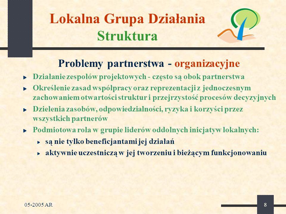 05-2005 AR8 Lokalna Grupa Działania Struktura Problemy partnerstwa - organizacyjne Działanie zespołów projektowych - często są obok partnerstwa Określenie zasad współpracy oraz reprezentacji z jednoczesnym zachowaniem otwartości struktur i przejrzystość procesów decyzyjnych Dzielenia zasobów, odpowiedzialności, ryzyka i korzyści przez wszystkich partnerów Podmiotowa rola w grupie liderów oddolnych inicjatyw lokalnych: są nie tylko beneficjantami jej działań aktywnie uczestniczą w jej tworzeniu i bieżącym funkcjonowaniu