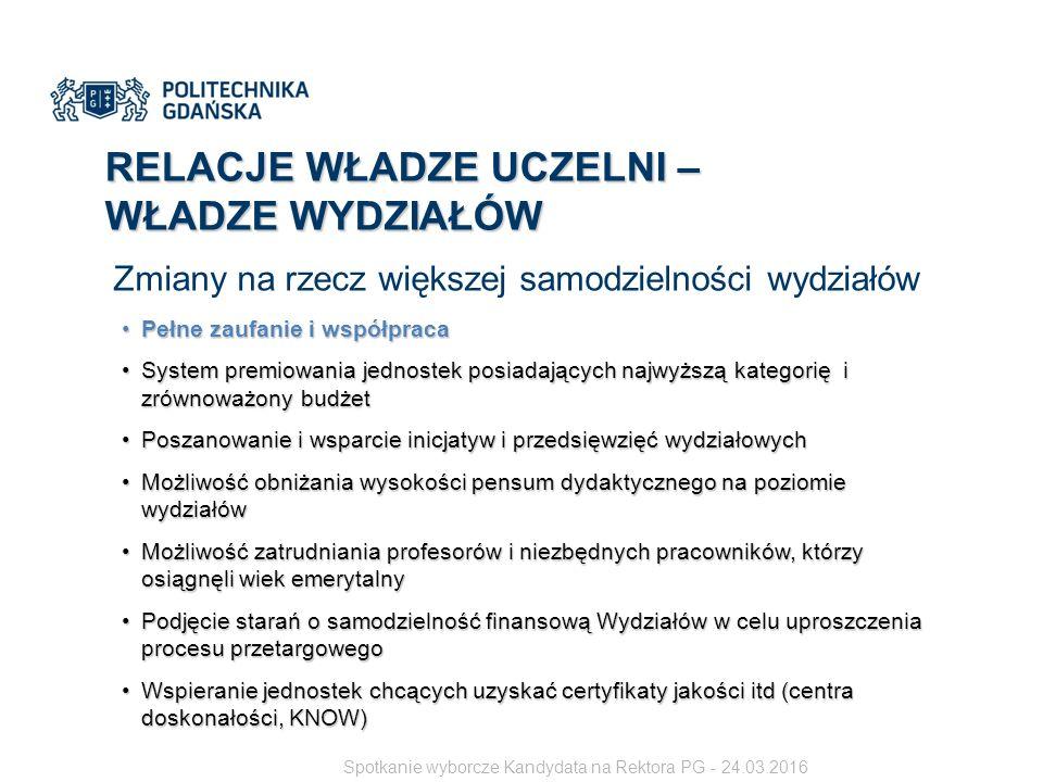 ŹRÓDŁO INFORMACJI Strona domowa: http://chem.pg.edu.pl/jacek-namiesnikStrona domowa: http://chem.pg.edu.pl/jacek-namiesnik Informacje o osiągnięciachInformacje o osiągnięciach Plan działańPlan działań Opinie o działalności (studenci, doktoranci, przedstawiciele jednostek z otoczenia gospodarczego Uczelni)Opinie o działalności (studenci, doktoranci, przedstawiciele jednostek z otoczenia gospodarczego Uczelni) Forum dyskusyjneForum dyskusyjne Bezpośredni kontaktBezpośredni kontakt Kontakt mailowy – jacek.namiesnik@pg.gda.plKontakt mailowy – jacek.namiesnik@pg.gda.pl Zapraszam .