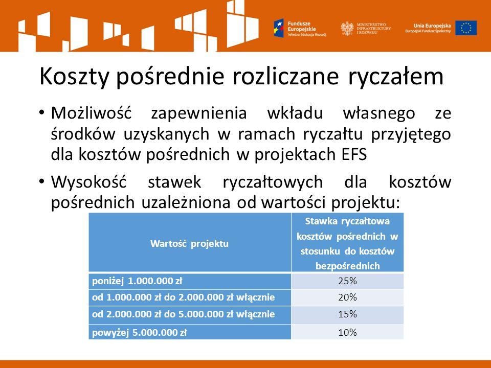 Koszty pośrednie rozliczane ryczałem Możliwość zapewnienia wkładu własnego ze środków uzyskanych w ramach ryczałtu przyjętego dla kosztów pośrednich w projektach EFS Wysokość stawek ryczałtowych dla kosztów pośrednich uzależniona od wartości projektu: Wartość projektu Stawka ryczałtowa kosztów pośrednich w stosunku do kosztów bezpośrednich poniżej 1.000.000 zł25% od 1.000.000 zł do 2.000.000 zł włącznie20% od 2.000.000 zł do 5.000.000 zł włącznie15% powyżej 5.000.000 zł10%