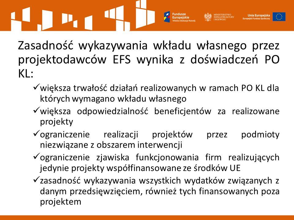 Zasadność wykazywania wkładu własnego przez projektodawców EFS wynika z doświadczeń PO KL: większa trwałość działań realizowanych w ramach PO KL dla których wymagano wkładu własnego większa odpowiedzialność beneficjentów za realizowane projekty ograniczenie realizacji projektów przez podmioty niezwiązane z obszarem interwencji ograniczenie zjawiska funkcjonowania firm realizujących jedynie projekty współfinansowane ze środków UE zasadność wykazywania wszystkich wydatków związanych z danym przedsięwzięciem, również tych finansowanych poza projektem
