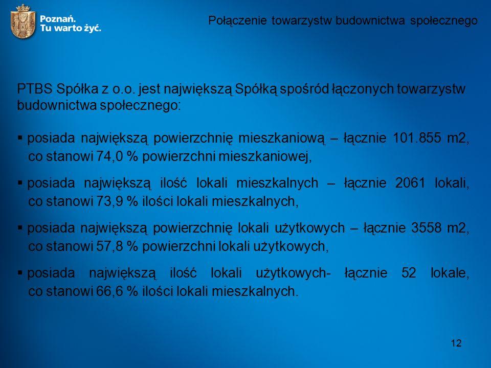 12 Połączenie towarzystw budownictwa społecznego PTBS Spółka z o.o. jest największą Spółką spośród łączonych towarzystw budownictwa społecznego:  pos