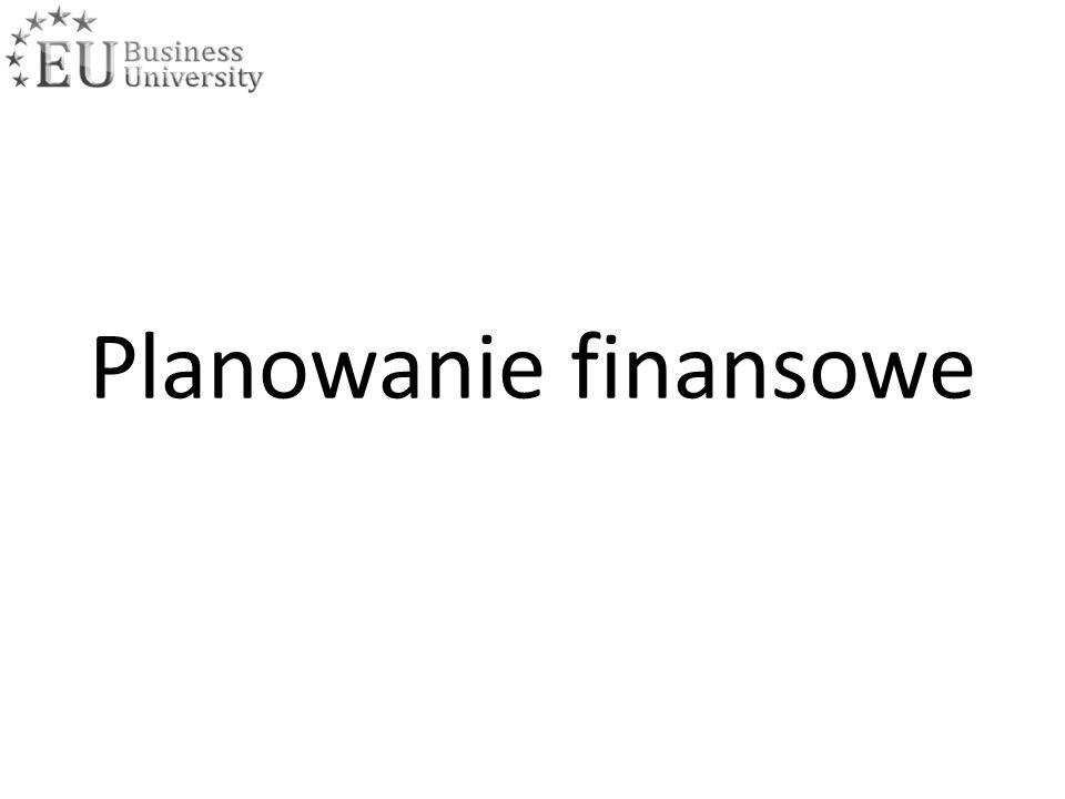 Zyskowność a niewypłacalność (1) Czy firma nierentowna może płacić swoje zobowiązania.